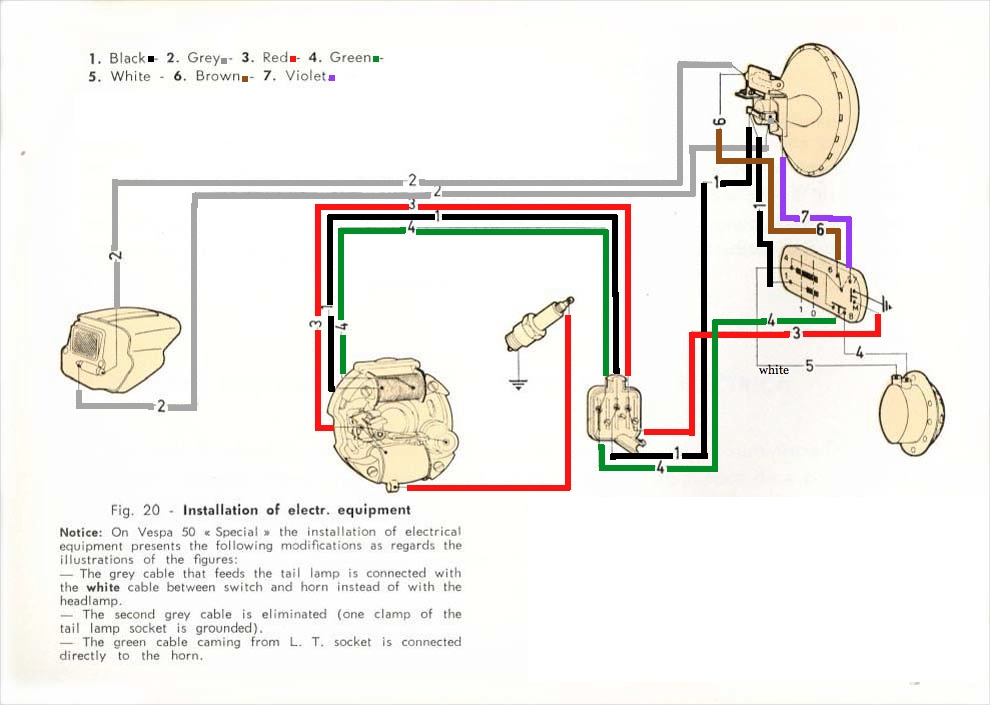 wiring diagram for 50 special vespa smallframes the second grey wire from the tail light is eliminated and the green is connected directly to the horn i ll adapt the image when i have the chance